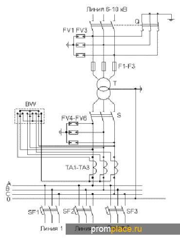 Подстанция КТП Т В/В 630