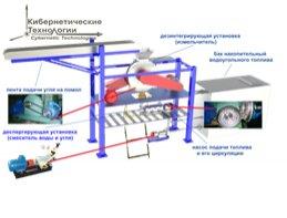 Система приготовления многокомпонентного топлива на основе твердых углей с применением TDA технологий.