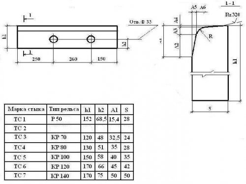 Температурные накладки Кр70,Кр80,Кр100,Кр120,Кр140 по цене 2800 руб. за шт