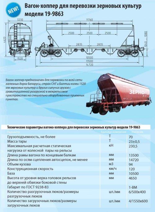 Продажа новых грузовых вагонов и запасных частей