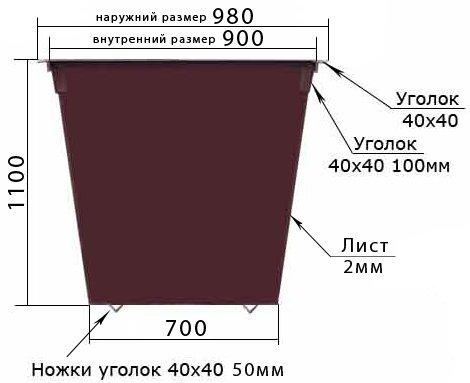 Контейнер для ТБО, объемом 0,75м3