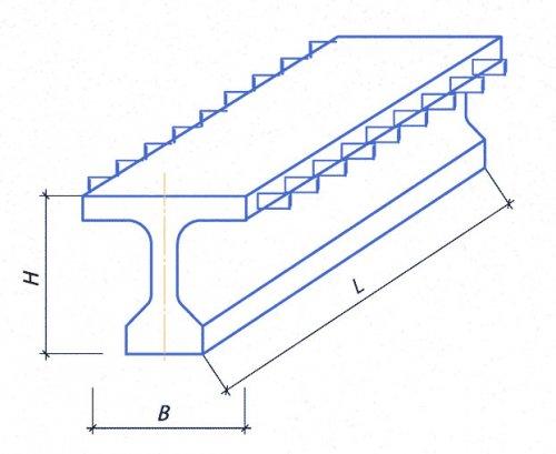 Балки двутаврового сечения для автодорожных мостов Б2400