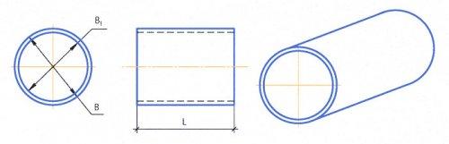 Звенья круглые для автодорог Блок (ф1000) Блок (ф1500)