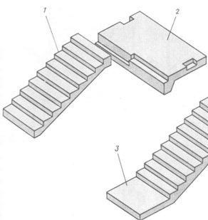 Лестничные марши, элементы лестниц
