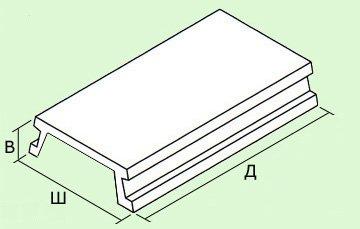 Плиты покрытия ребристые