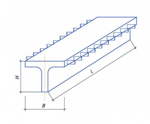 Балки таврового сечения для автодорожных мостов