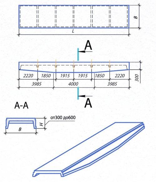 ПНОС - Преднапряженные плиты перекрытий переменной высоты типа ПНОС с отогнутой арматурой размером 1,5х12м