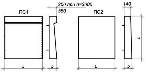 Панели стеновые для емкостных сооружений водоснабжения и канализации