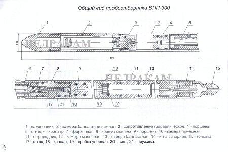 ВПП-300 Пробоотборник всасывающий поршневой