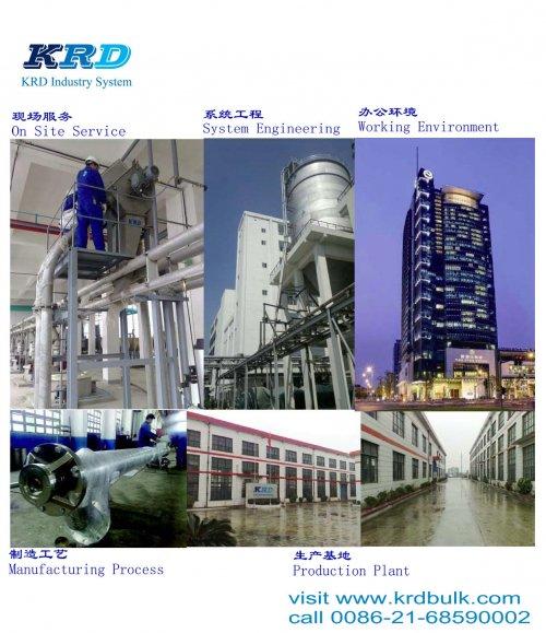 KRD сушильное оборудование для сушки сыпучих материалов