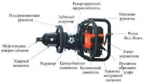 БензоГайковерт БГ 42.96106(Гайковерт бензиновый ударныйБГ 42.96106)