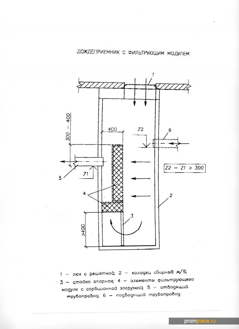Фильтрующий модуль для очистки ливневых сточных вод
