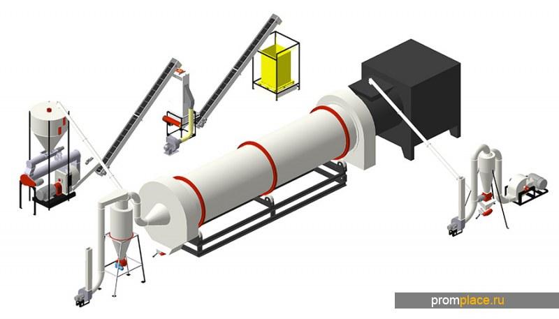 Линии гранулирования для производства топливных гранул