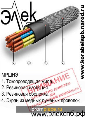 НРШМ, МРШМ, МРШН, МРШНЭ – продажа судового кабеля