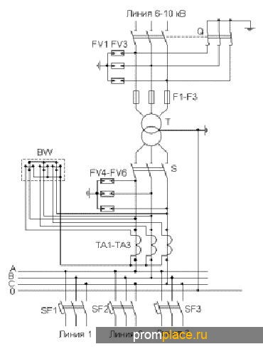 Подстанция КТП Т В/К 400
