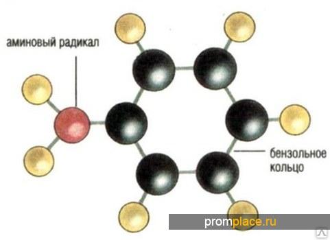 Промышленная химия: Триэтиленгликоль, Диэтиленгликоль и др.