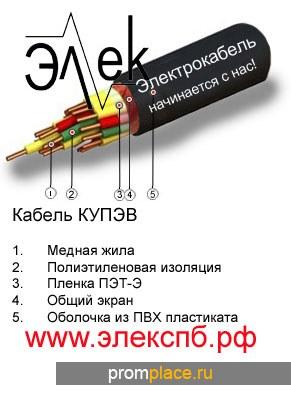 Кабель КУПЭВ, КУПЭВнг, КУПЭВ-П, КУПЭВ-Пм из наличия