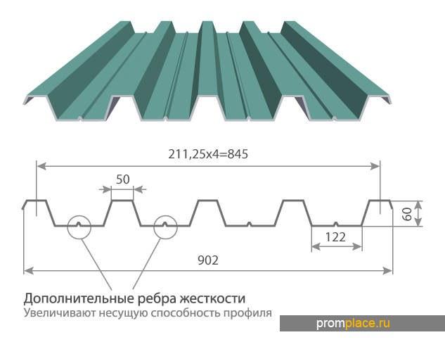 Профнастил с полимерным покрытием Н60х845/902