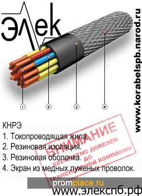 КНРЭ продажа судового кабеля
