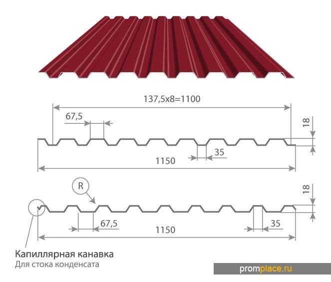 Профнастил с полимерным покрытием СП-20х1100/1150