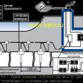 Система непрерывного контроля герметичности участков нефтепровода СНКГН 1, 2