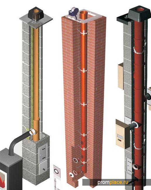 Монтаж труб для дымохода
