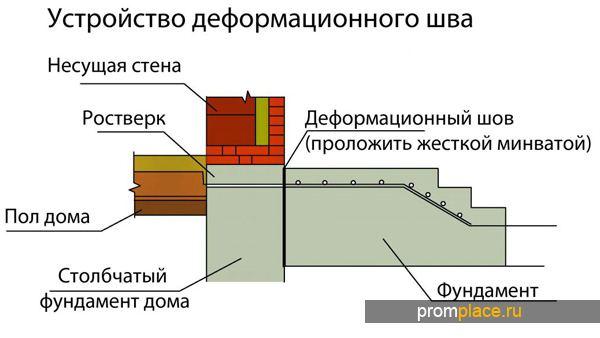 Герметизация швов в бревенчатом доме видео