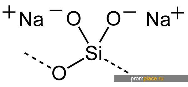 Химическая формула Na2SiO3
