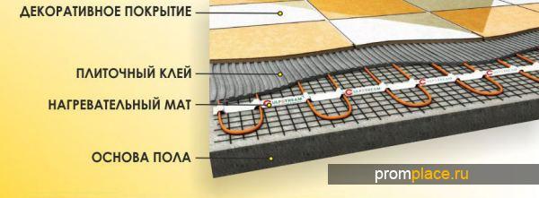 На балкон гидроизоляция пол на