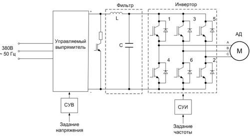 интегральной микро-схеме и